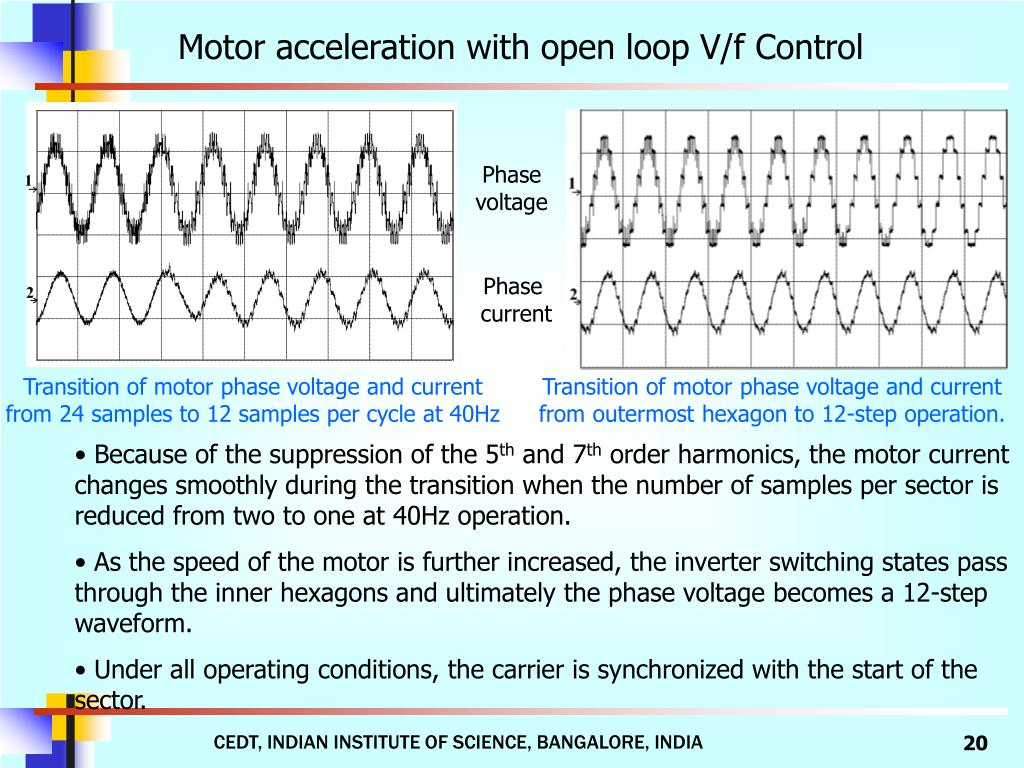 Motor acceleration with open loop V/f Control