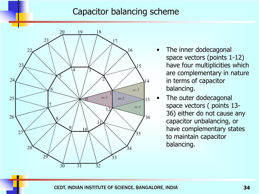 Capacitor balancing scheme