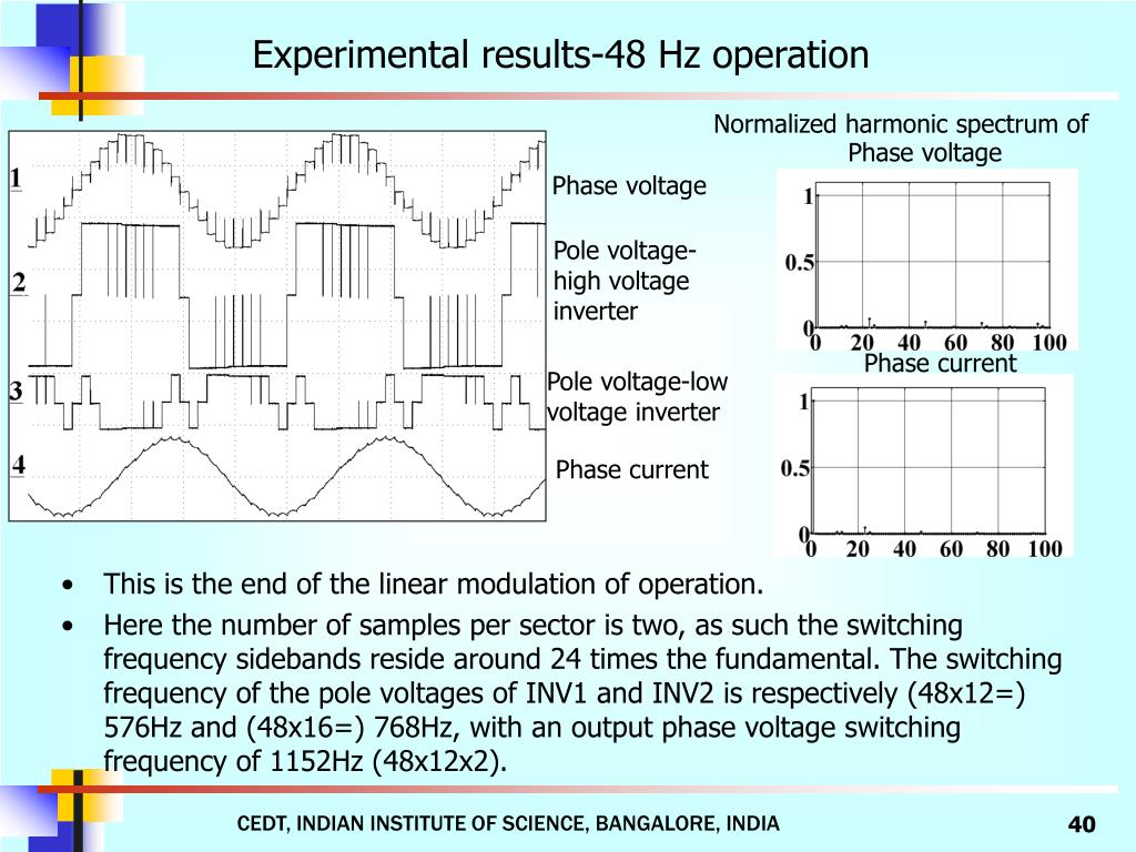 Experimental results-48 Hz operation