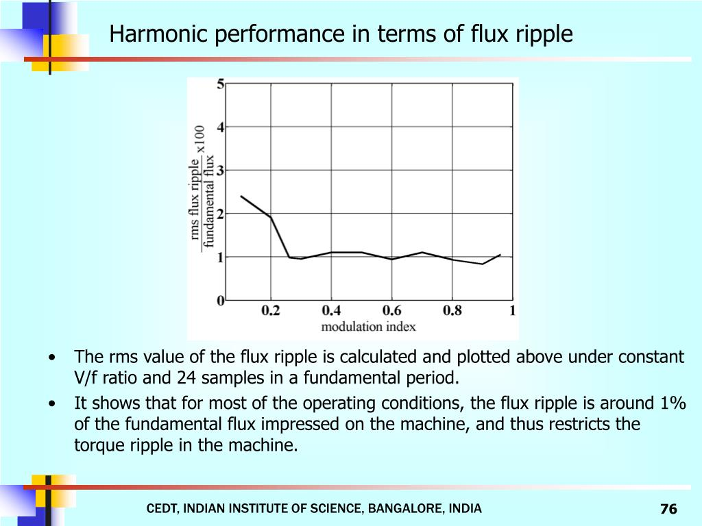 Harmonic performance in terms of flux ripple