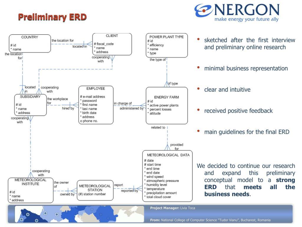 Preliminary ERD