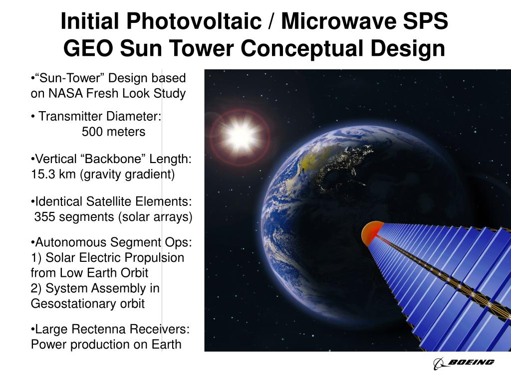 Initial Photovoltaic / Microwave SPS