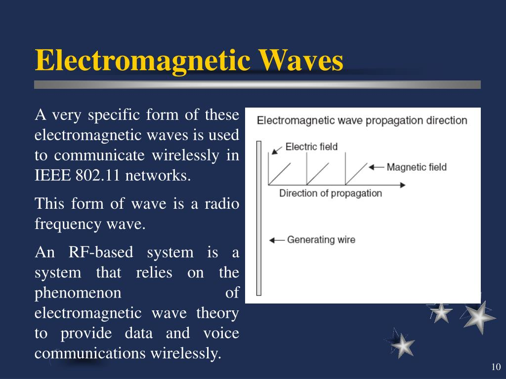 an overview of the characteristics of electro magnetic radiation Subcourse overview  to include the principles of antenna radiation, the characteristics of antennas,  the principles of radiation of electromagnetic.