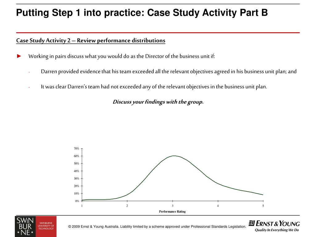 Putting Step 1 into practice: Case Study Activity Part B