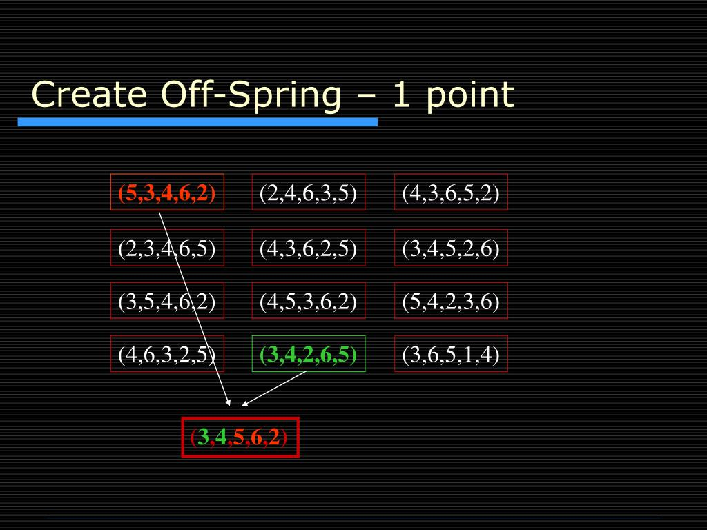 Create Off-Spring – 1 point