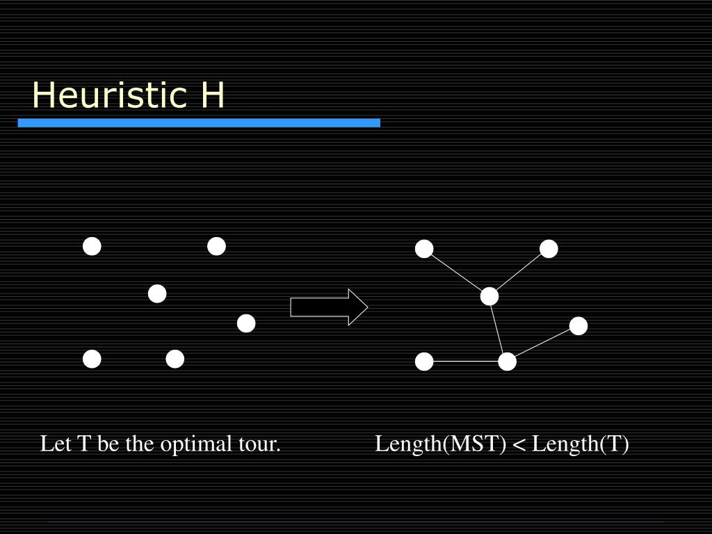 Heuristic H