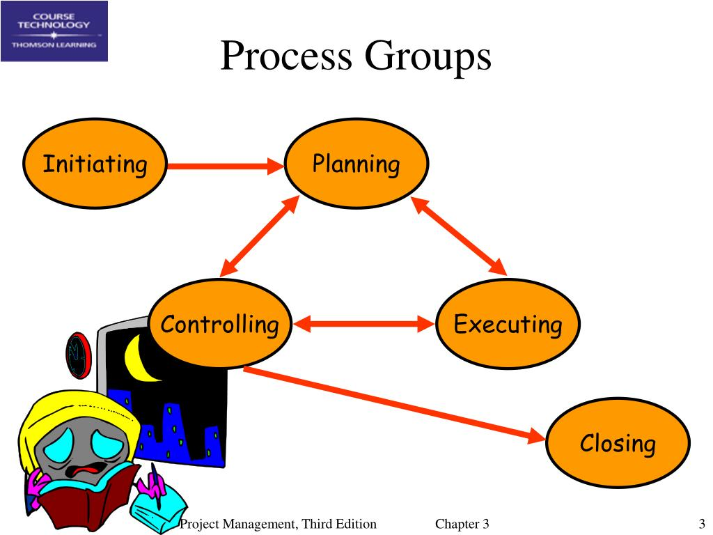 a discussion on the management process in organizations Keywords: knowledge management systems, organization controls, information  systems  based on the preceding discussion, section 5 underscores that   convergence of, the organizational decision-making processes (flamholtz et al.