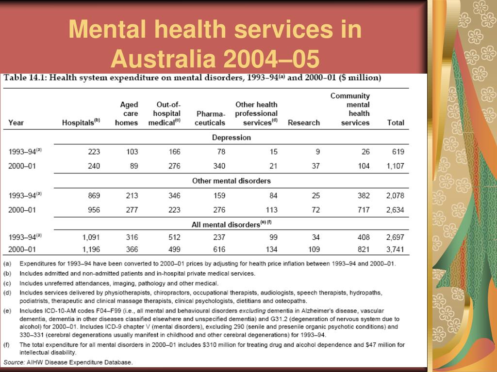 Mental health services in