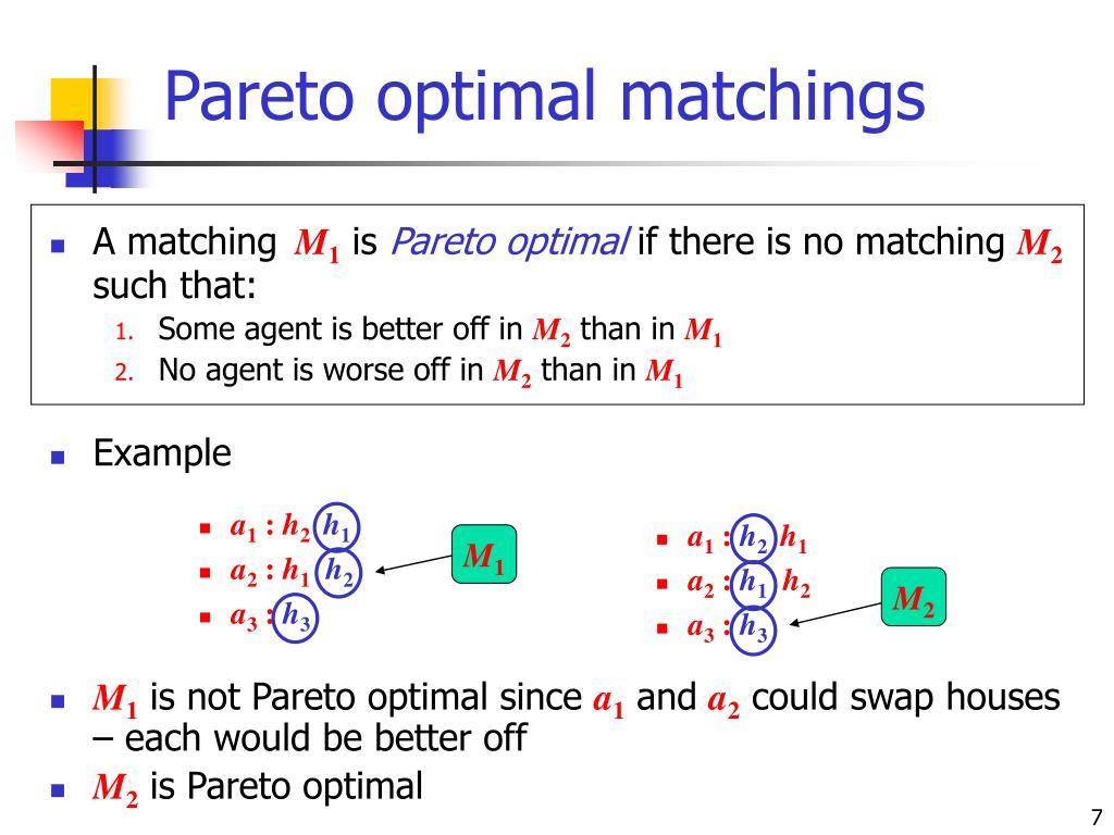 Pareto optimal matchings