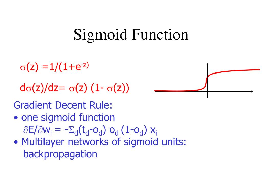 Sigmoid Function