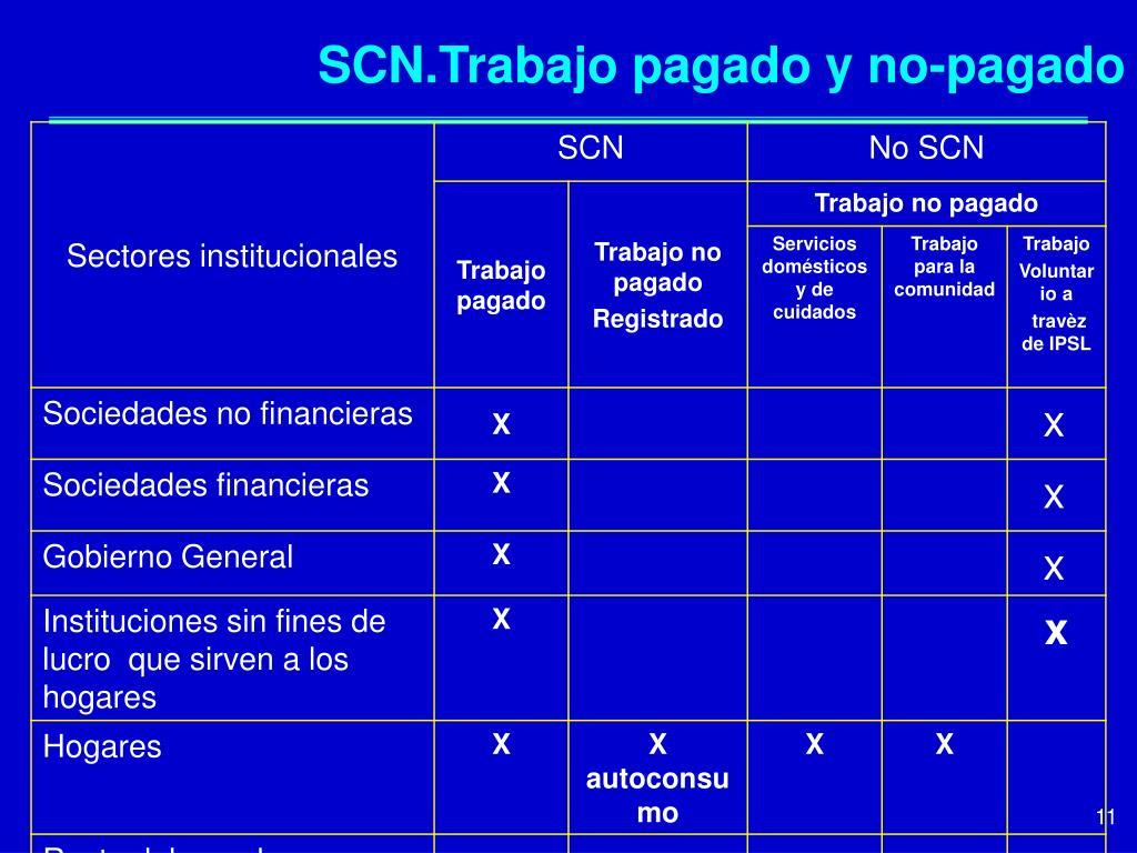 SCN.Trabajo pagado y no-pagado