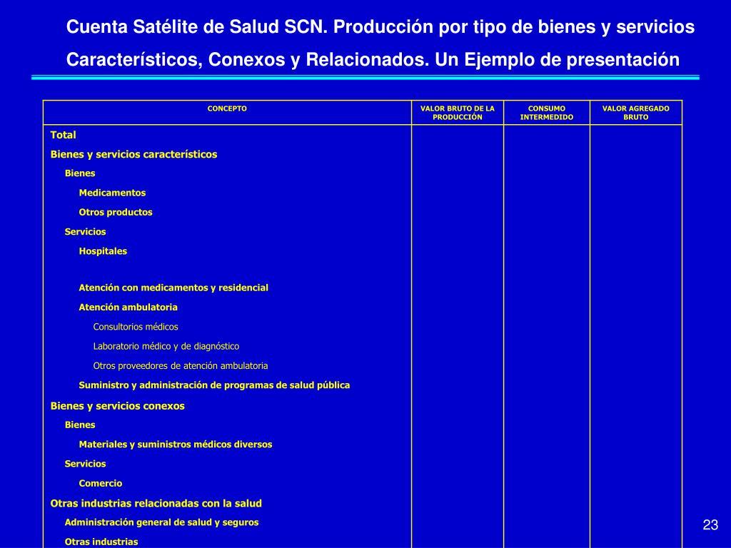 Cuenta Satélite de Salud SCN. Producción por tipo de bienes y servicios