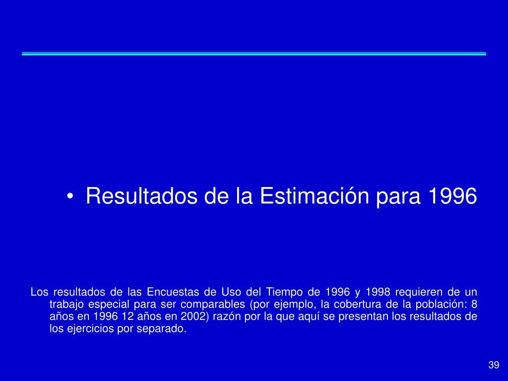 Resultados de la Estimación para 1996