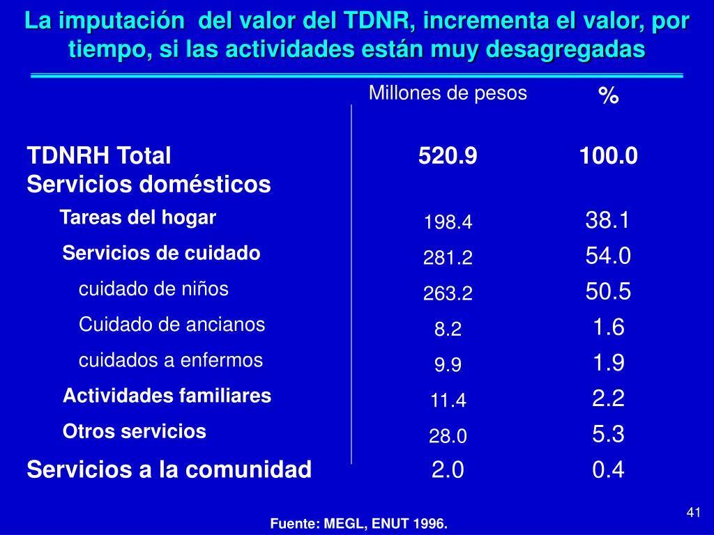 La imputación  del valor del TDNR, incrementa el valor, por tiempo, si las actividades están muy desagregadas
