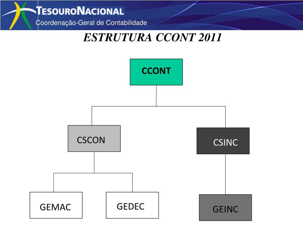 ESTRUTURA CCONT 2011