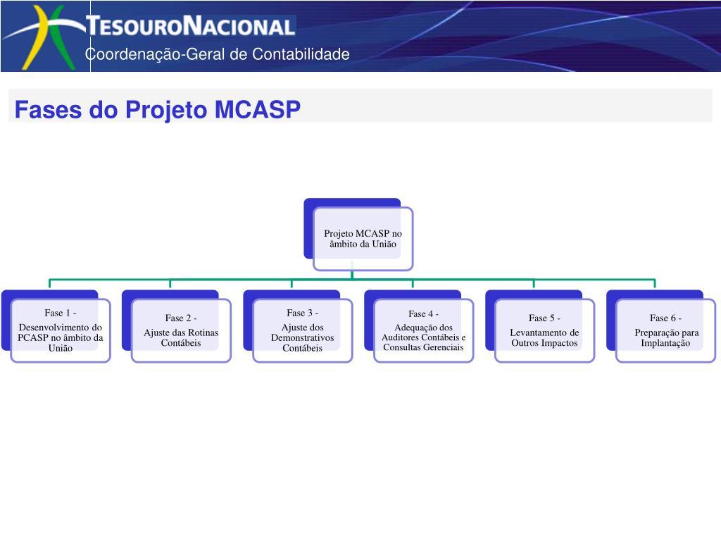 Fases do Projeto MCASP