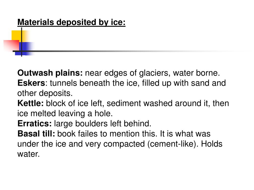 Materials deposited by ice: