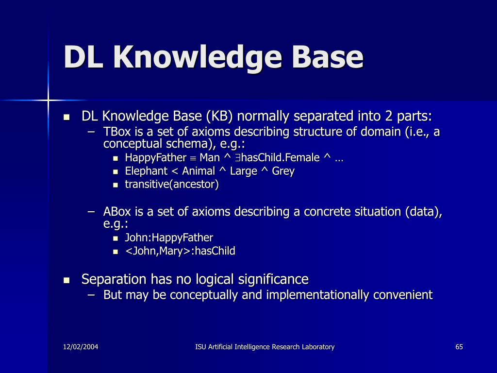 DL Knowledge Base