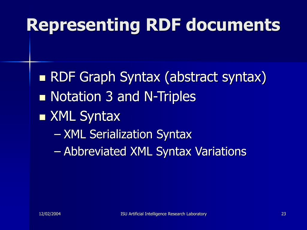 Representing RDF documents