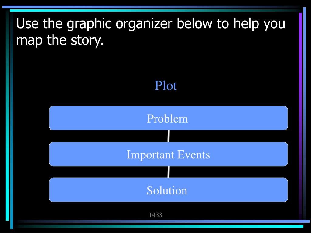 Use the graphic organizer below to help you map the story.