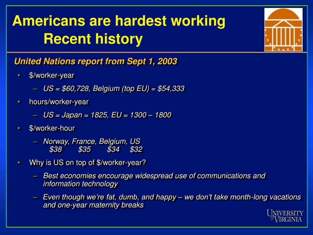 Americans are hardest working