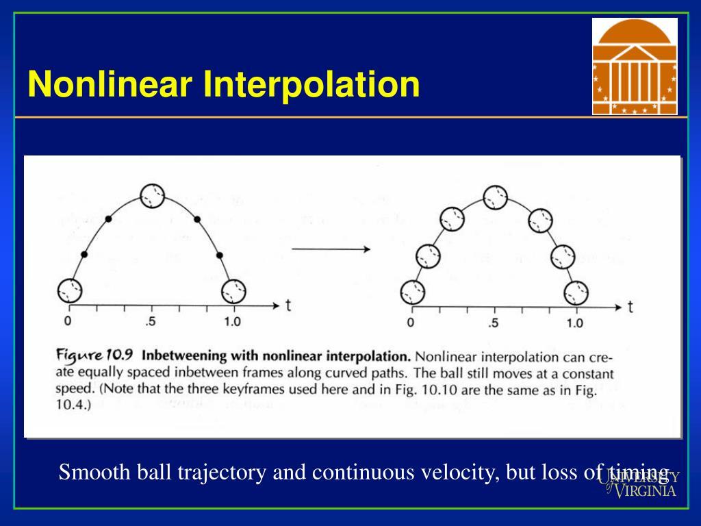Nonlinear Interpolation