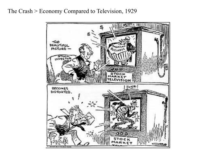The crash economy compared to television 1929 l.jpg