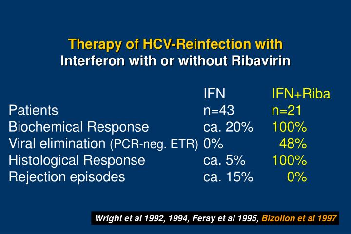 Therapy of HCV-Reinfection with