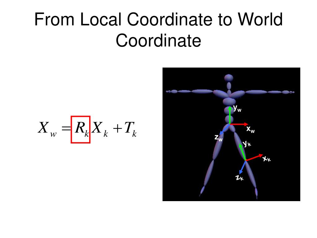 From Local Coordinate to World Coordinate