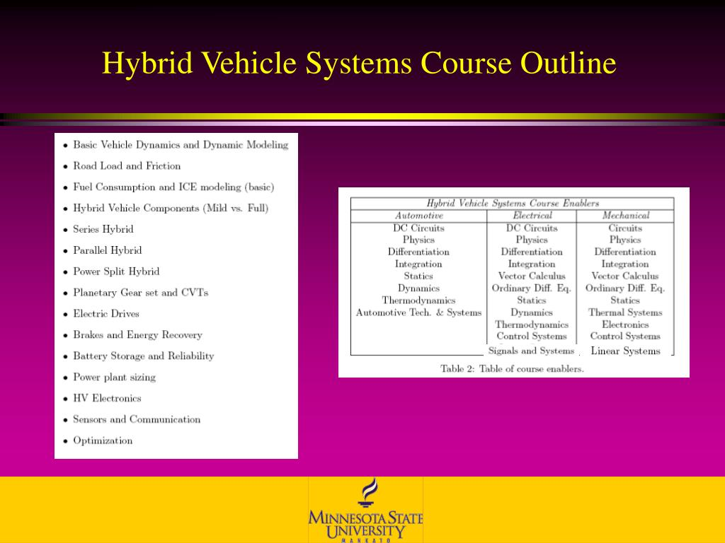 Hybrid Vehicle Systems Course Outline
