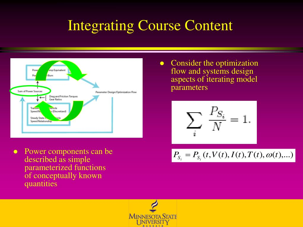 Integrating Course Content