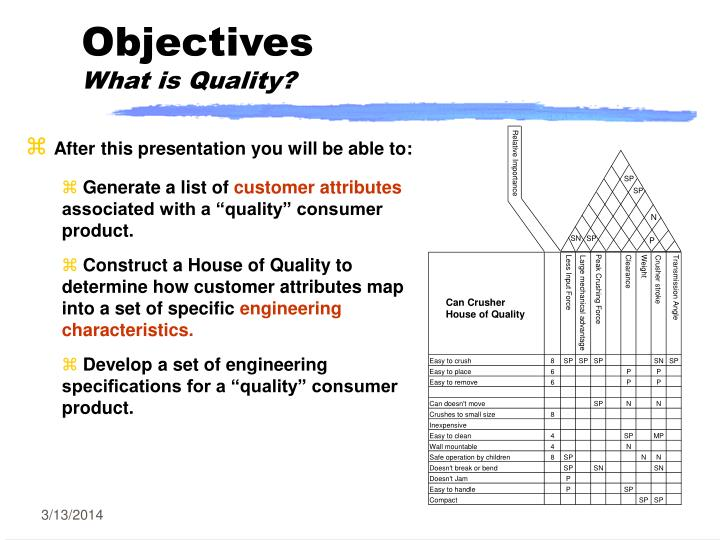 Objectives what is quality l.jpg