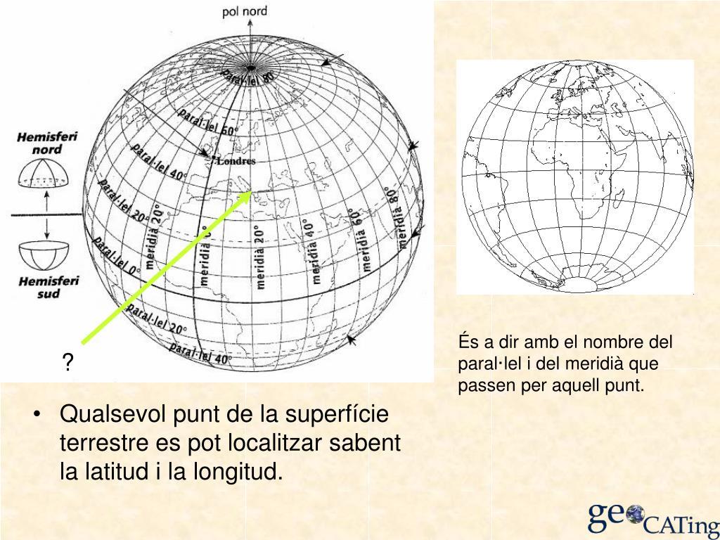 Qualsevol punt de la superfície terrestre es pot localitzar sabent la latitud i la longitud.