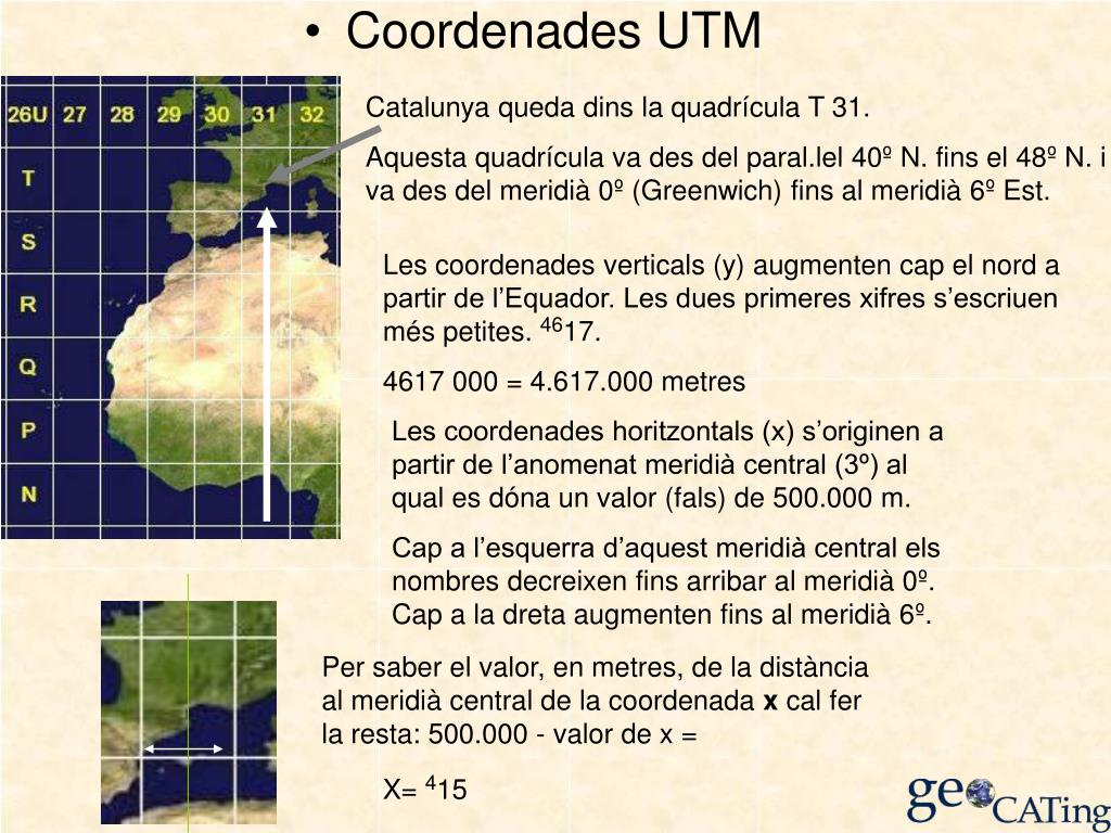 Catalunya queda dins la quadrícula T 31.