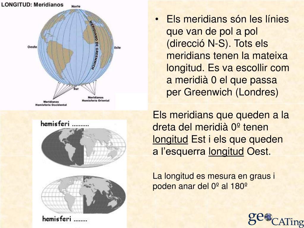 Els meridians són les línies que van de pol a pol (direcció N-S). Tots els meridians tenen la mateixa longitud. Es va escollir com a meridià 0 el que passa per Greenwich (Londres)