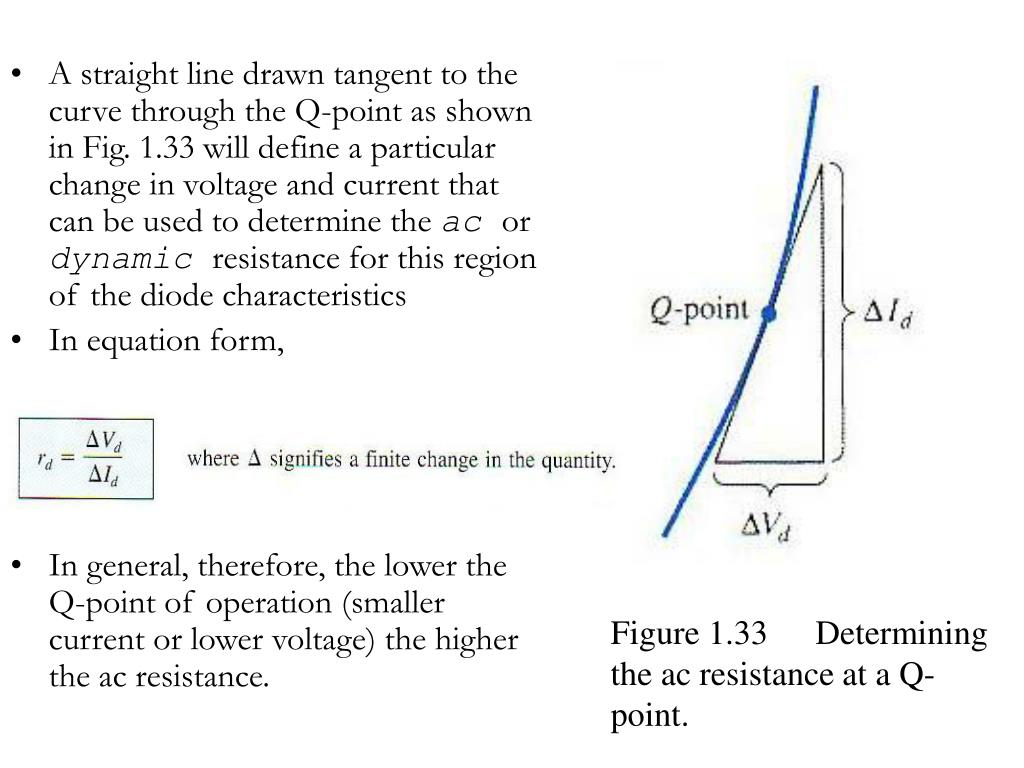 A straight line drawn tangent to the curve through the Q-point as shown in Fig. 1.33 will define a particular change in voltage and current that can be used to determine the