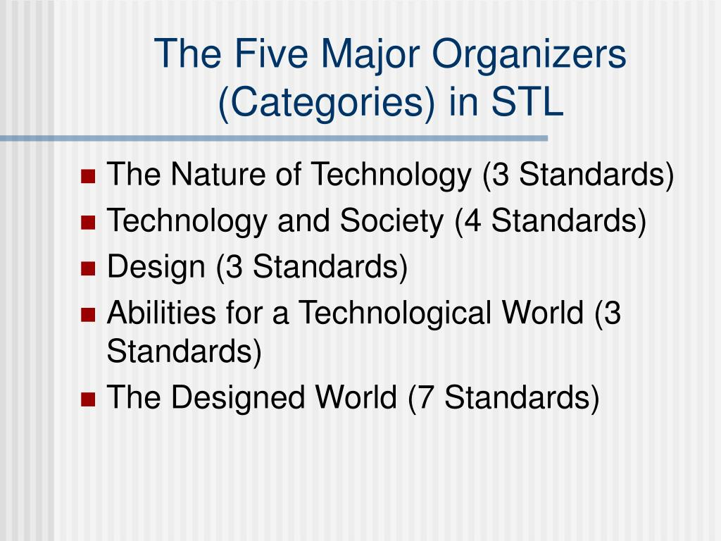 The Five Major Organizers (Categories) in STL