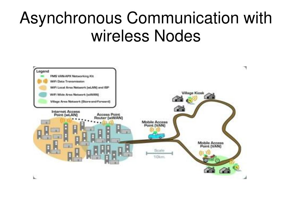 Asynchronous Communication with wireless Nodes