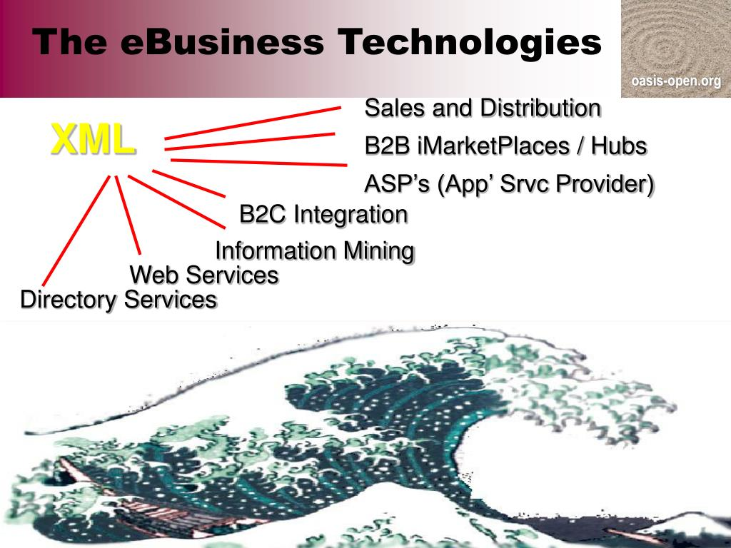 The eBusiness Technologies