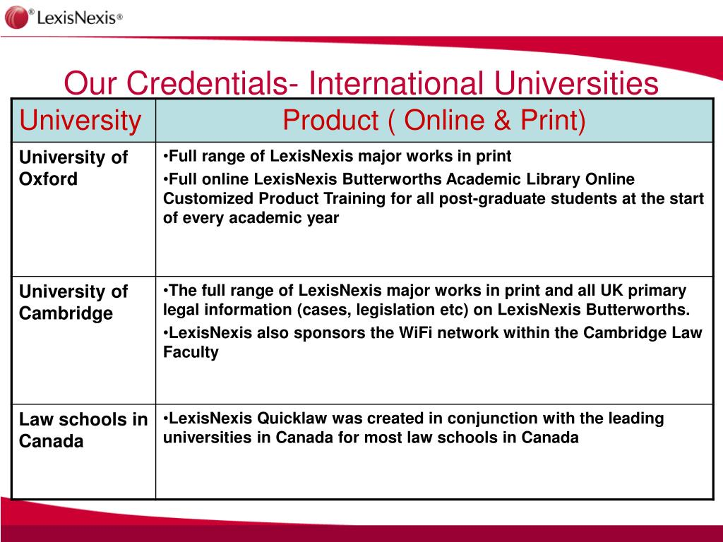 Our Credentials- International Universities