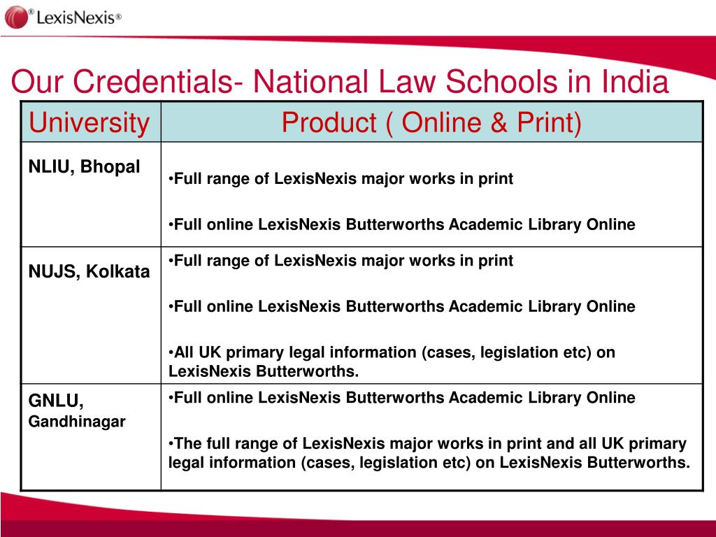Our Credentials- National Law Schools in India