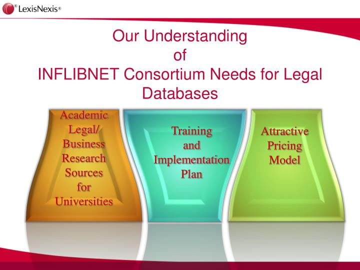 Our understanding of inflibnet consortium needs for legal databases l.jpg