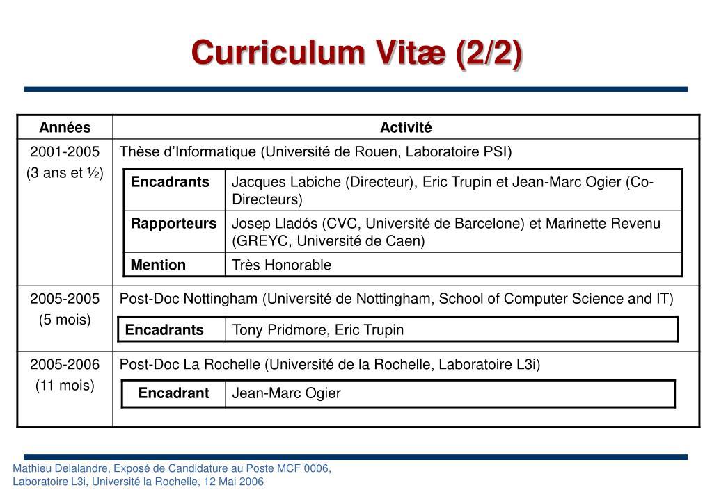 Curriculum Vitæ (2/2)