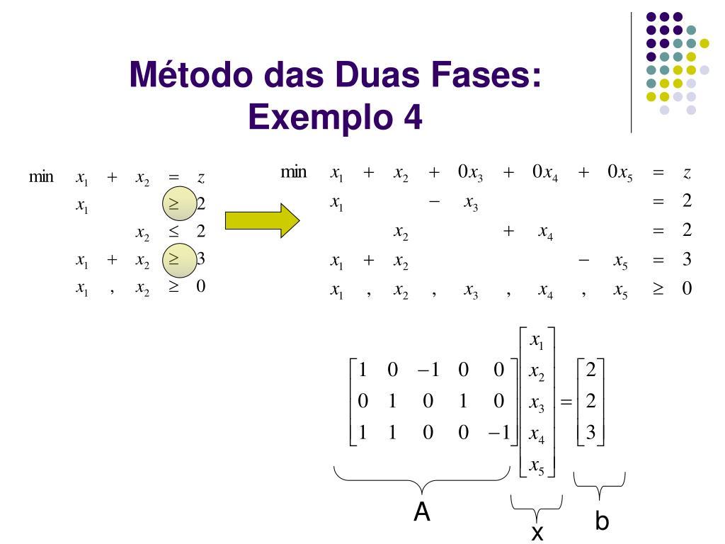 Método das Duas Fases: