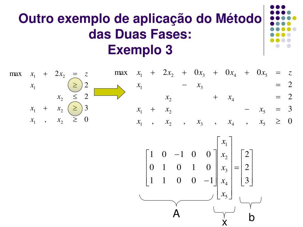 Outro exemplo de aplicação do Método das Duas Fases: