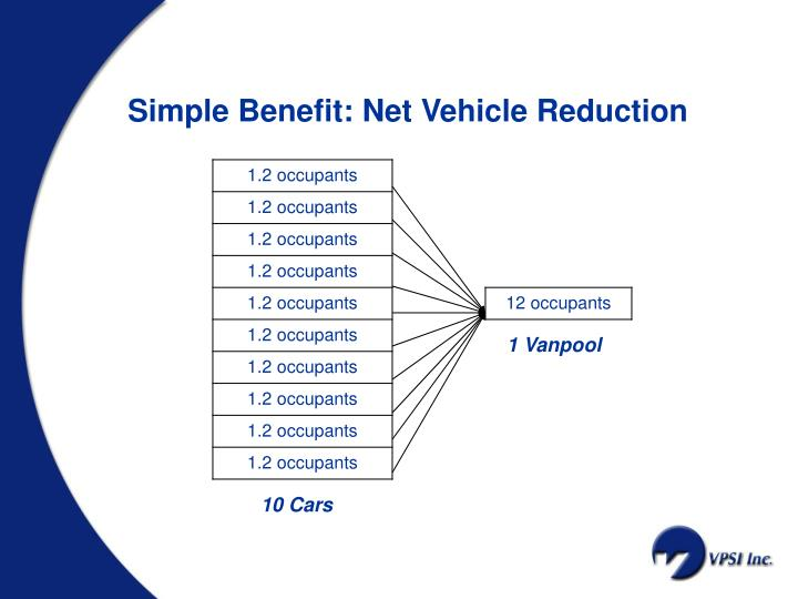 Simple benefit net vehicle reduction