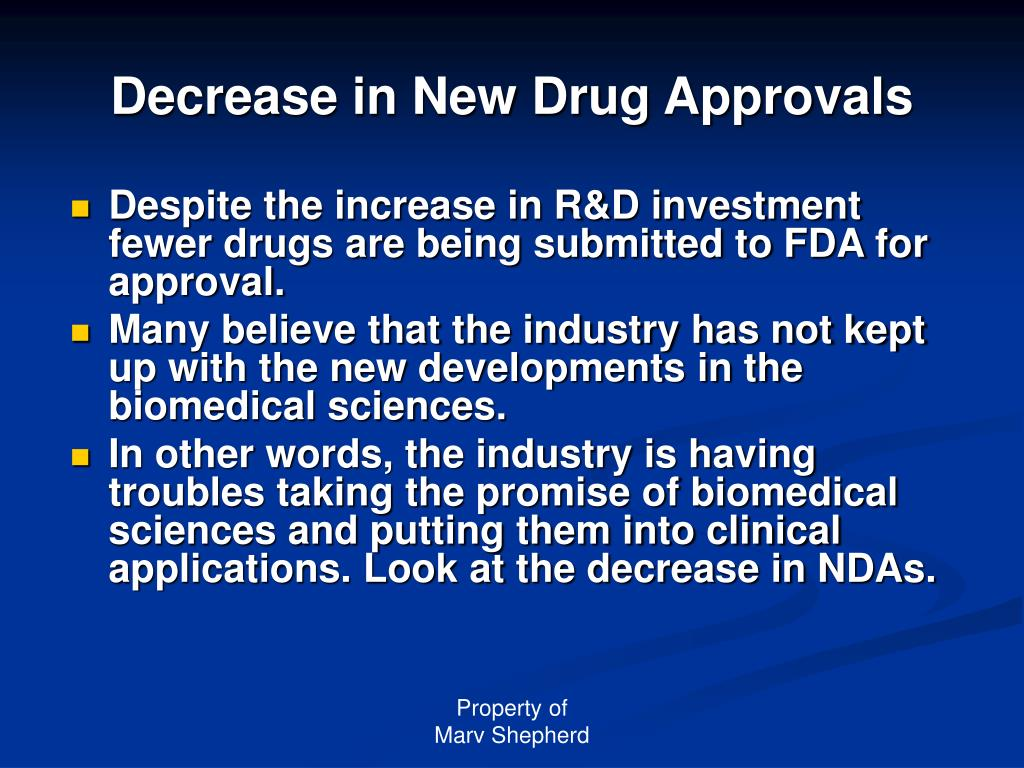 Decrease in New Drug Approvals