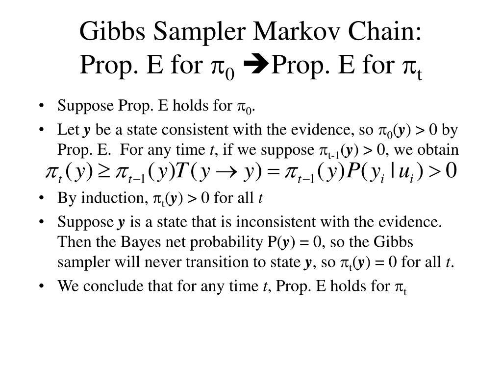 Gibbs Sampler Markov Chain: