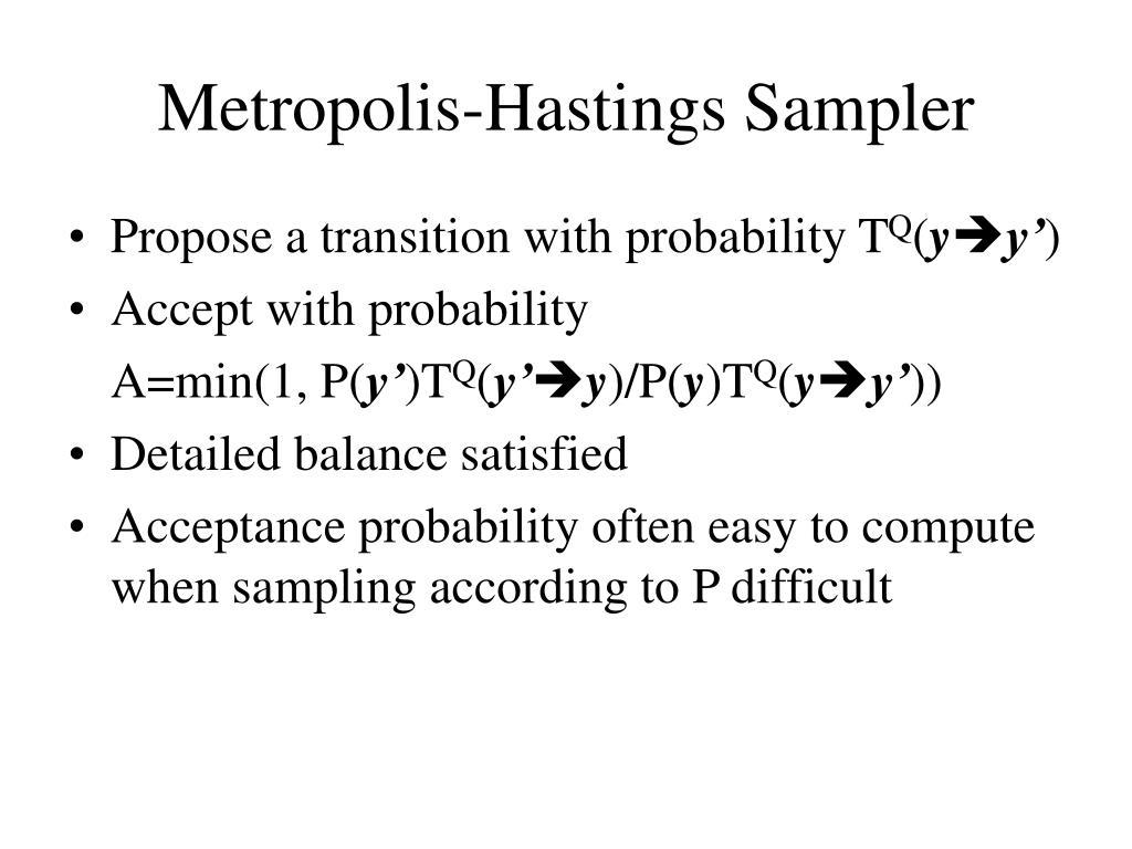 Metropolis-Hastings Sampler