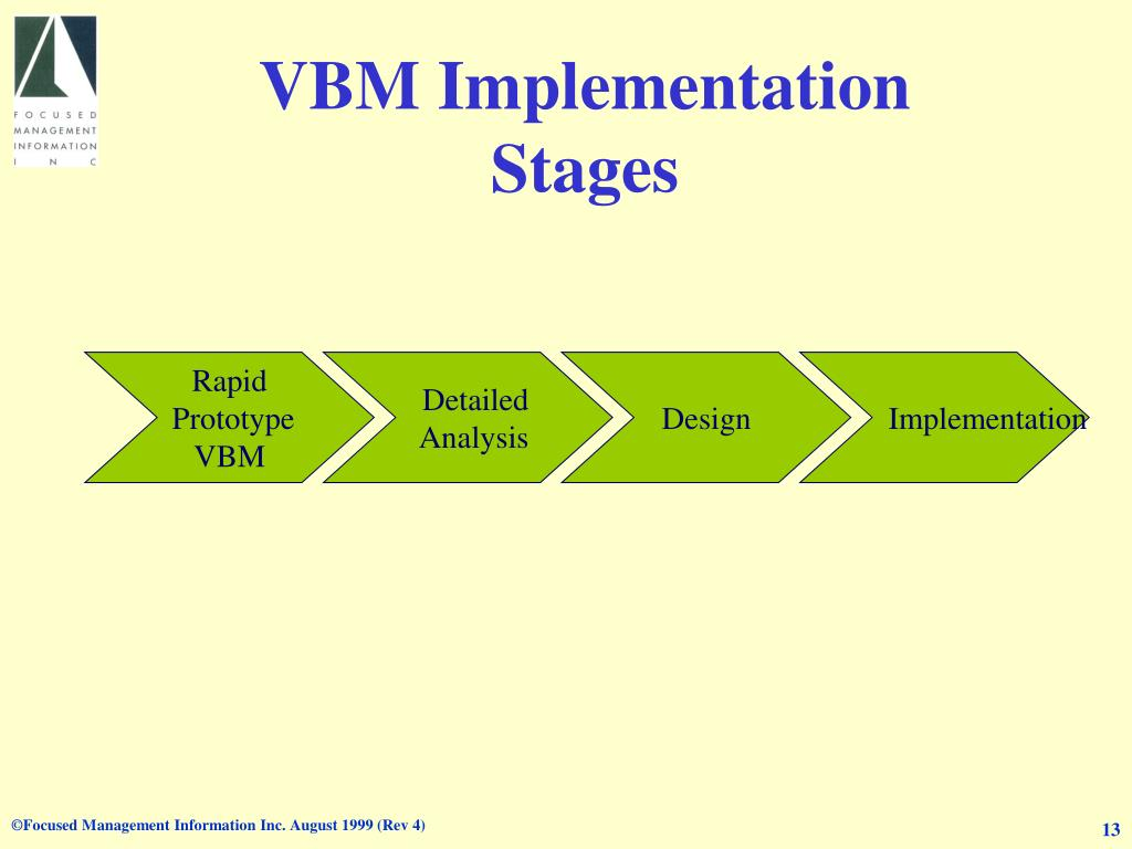VBM Implementation